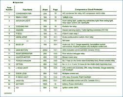 honda cr v fuse diagram diy wiring diagrams \u2022 Wiring-Diagram 2005 Honda CR-V honda crv wiring diagram 2012 bestharleylinks info rh bestharleylinks info 2014 honda crv fuse box diagram 2008 honda cr v fuse map