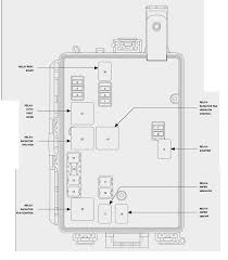 fuse box diagram 2009 dodge charger dodge wiring diagram for cars 2009 Dodge Ram Fuse Box Location location of coolant fan relay dodge charger forums fuse box diagram 2009 dodge charger 2008 dodge ram fuse box location