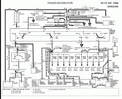 06 ford e 350 fuse box diagram wiring library mercedes benz wiring diagrams wiring diagram rh videojourneysrentals com 2003 ford e350 fuse diagram 1995