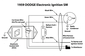 dodge electronic ignition wiring diagram welcome to my site