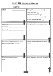 U Template Use This U Plan Template To Write Great Stories Edgalaxy Cool