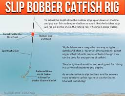 slip bobber rig for catfish how when and why