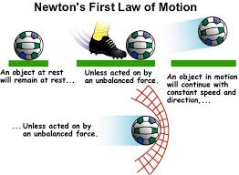 Laws Of Motion Examples Nautica06