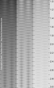 Gamma Test Chart Background To Monitor Calibration And Gamma