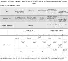 Federal Register Student Assistance General Provisions Federal