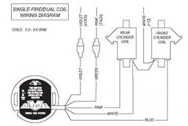 harley shovel dyna s ignition wiring diagram home design ideas Sportster Ignition Wiring ultima ignition wiring diagram for harley car wiring diagram harley ignition coil wiring sportster ignition wiring