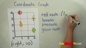 Plotting Coordinate Graphs On Graph Paper Math Tutorial Youtube