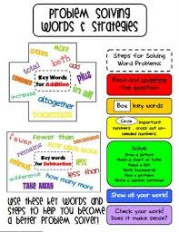 Math Operations Key Words Chart Problem Solving Key Words And Strategies Having The Kids