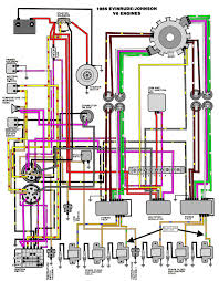 evinrude wire diagram wiring diagram operations