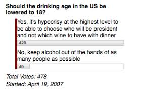 poll should the us drinking age be lowered dr vino s wine blog democracy17