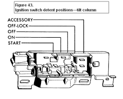 1994 jeep wrangler ignition wiring diagram 1994 yj steering column diagram jeepforum com on 1994 jeep wrangler ignition wiring diagram