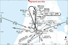 What Is The Minimum Altitude Over Egmond Aan Zee When