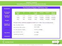 Decidir Conjugation Chart French Irregular Verb Tables