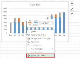 Waterfall Chart Mckinsey How To Create A Waterfall Chart In Excel And Powerpoint