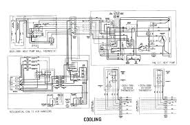 coleman evcon air conditioner not cooling sante blog central electric furnace eb15b wiring diagram coleman evcon fine pictures inspiration