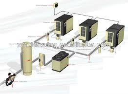 ingersoll rand ml45 mm45 mh45 mj45 air compressor view ml45 mm45 ingersoll rand ml45 mm45 mh45 mj45 air compressor