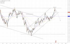 Usd Jpy Daily Chart Usd Jpy Daily Chart Running Into Resistance Coinmarket