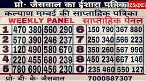 Kalyan Mumbai Chart 123vid