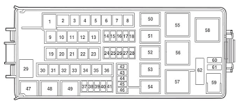 lincoln mkx power seat wiring diagram freddryer co 67 lincoln wiring diagram at 47 Lincoln Wiring Diagram