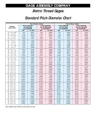 Standard Thread Pitch Chart Metric Pdf Www