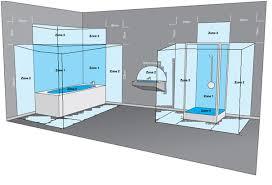 bathroom lighting zones. Original BathroomLighting Bathroom Lighting Zones Explained E