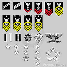 Navy Insignia Rank Chart Are The Star Trek Next Generation Rank Pips Based On
