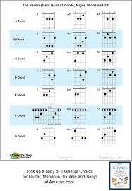advanced guitar chords guitar chord chart illustrates the 7 major guitar chords a b c d