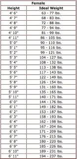 Russian Ballet Weight Chart 135 Best Health Images Health Health Fitness __cat__