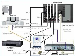 diy home theater wiring diagram diydrysite co DIY Home Theater Ideas at Diy Home Theater Wiring