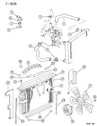 1995 jeep grand cherokee radiator related parts thumbnail 2
