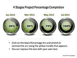 Powerpoint Timelines For Subscribers : Page 5 Project Phases