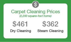 Commercial Cleaning Price Chart What Are Average Carpet Cleaning Prices Angies List