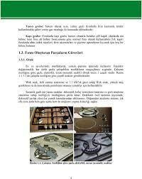 T.C. MİLLÎ EĞİTİM BAKANLIĞI MEGEP (MESLEKÎ EĞİTİM VE ÖĞRETİM SİSTEMİNİN  GÜÇLENDİRİLMESİ PROJESİ) ELEKTRİK ELEKTRONİK TEKNOLOJİSİ - PDF Free Download