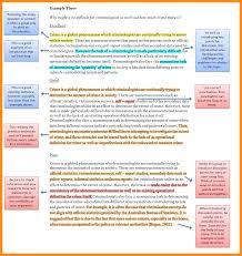 introduction essay writing laredo roses introduction essay writing intro 3 together png