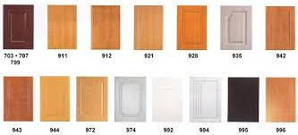 Thermofoil Cabinet Doors Wonderful White Thermofoil Cabinet Doors