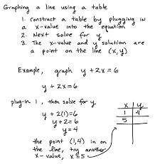 graphing linear equations worksheet using table 2462815 virtualdir