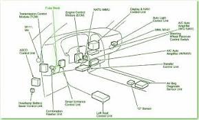 isuzu ascender fuse box car fuse box and wiring diagram images infiniti i30 fuse box location