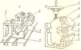 Приспособления и принадлежности фрезерных станков Рис 8 Закрепление вала