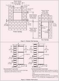 Cmu Block Coursing Chart Modular Layout Of Concrete Masonry Ncma