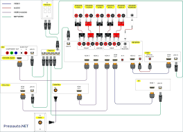 house electrical wiring diagram south africa inspirationa house electrical plan symbols pdf house electrical wiring diagram south africa inspirationa house electrical wiring diagram symbols uk new house electrical