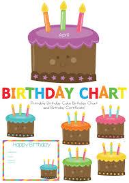 Happy Birthday Chart Decoration Birthday Cake Birthday Chart Birthday Charts Birthday