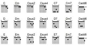 Guitar Open G Tuning Chord Chart Chord Chart Open G Chords