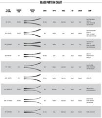 Hockey Stick Pattern Chart Www Totalhockey Com Ui Sizing Warrior Sticks