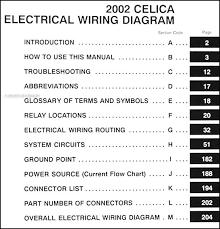 2002 toyota celica wiring diagram manual original 2002 toyota celica wiring diagram manual original · table of contents
