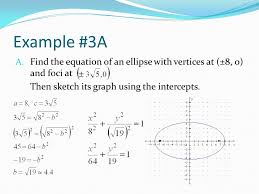 example 3a find the equation of an ellipse with vertices at 8