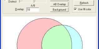Venn Diagram Maker 2 Circles Online Venn Diagram Maker 2 Circles Learn Schematic Diagram