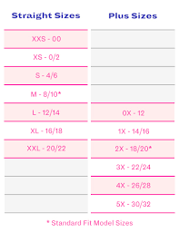 Plus Size Size Chart Your Guide To Plus Size Sizing Dia Co