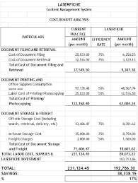 Cost Analysis Example Create Your Own Cost Benefit Analysis
