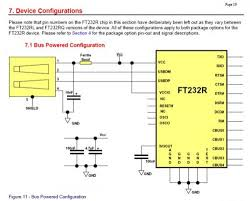eagle schematics this is a bare minimum feature setup for the ft232r just what we need for simple tx rx to usb we want to plug the ft232rl on to the usb port