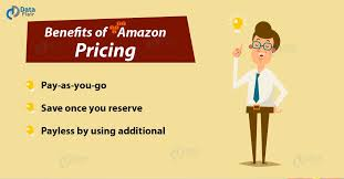Simple Monthly Calculator Aws Pricing Benefits Aws Simple Monthly Calculator Dataflair